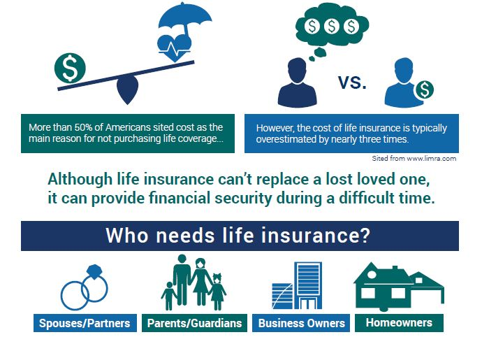 Life Insurance VelaPoint Delectable Permanent Life Insurance Quotes